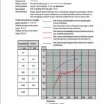 akustyka pomiary